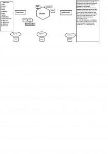 stage plot input list